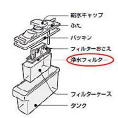シャープ【パーツ】冷蔵庫用 浄水フィルター 201-337-0086★【2013370086・・・