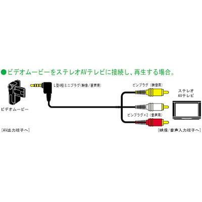 ビクター 4極ミニ-ピン3コード3.0m VX-ML30G