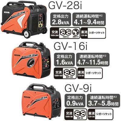 工進 多彩な用途でフル活用 インバーター発電機 GVシリーズ GV28・・・