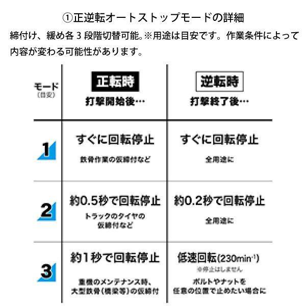 マキタ 充電式インパクトレンチ (TW001GRDX) 商品画像6:ニッチ・リッチ・キャッチKaago店