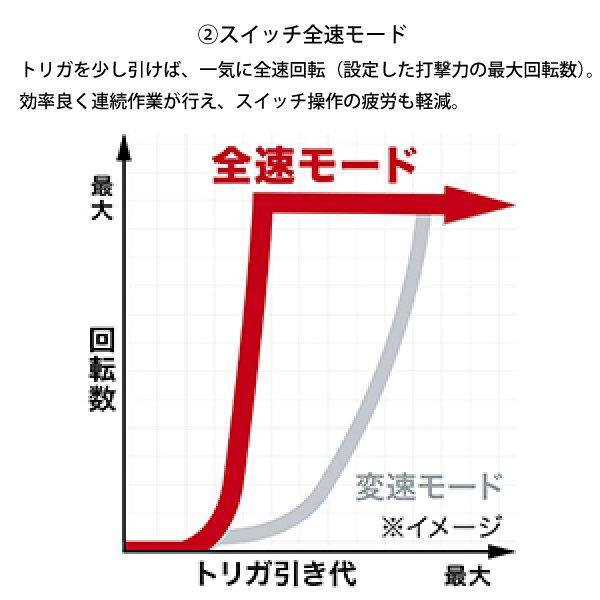 マキタ 充電式インパクトレンチ (TW001GRDX) 商品画像7:ニッチ・リッチ・キャッチKaago店