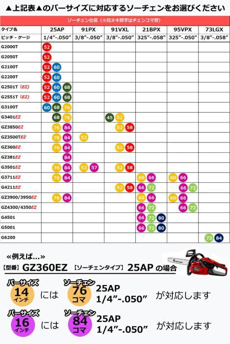 ゼノア チェンソー ジャストシリーズ 25AP・SP 16インチ [GZ360EZ-25P16] [967253202] 商品画像3:ニッチ・リッチ・キャッチKaago店