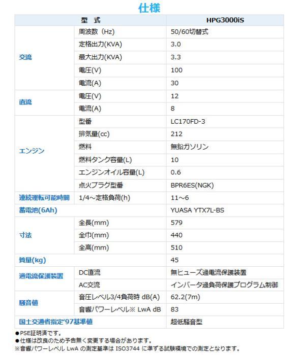 HPG3000i) ワキタ ロンシン インバーター発電機 商品画像9:ニッチ・リッチ・キャッチKaago店