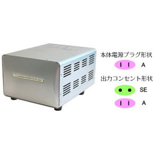 NTI-119